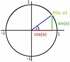 Sinus Cosinus Berechnen : berechnung von rotationen ~ Themetempest.com Abrechnung