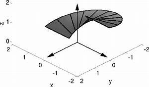 Normalenvektor Berechnen : mathematik online aufgabensammlung interaktive aufgabe 449 parametrisierte fl che ~ Themetempest.com Abrechnung