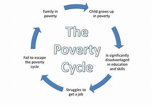 Cause And Effect Of Poverty Essay tafe sa creative writing course picture creative writing for grade 2 creative writing level 9