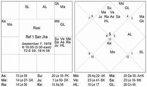 How To Read Navamsa Chart Scribd India