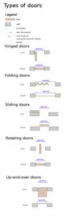 file types of doors png wikipedia