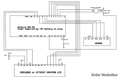 12 signal generator using arduino and ad9850 electronics lab rik