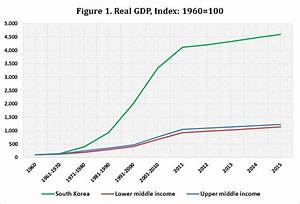 East Asia & Pacific on the rise | Making development work ...