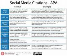 APA Citing Sources Guides At Milner Library Illinois Reference Page For Research Paper Apa Writefiction581 Ama Format Citation Within Paper Chainimage Essay Basics Format A Paper In APA Style LetterPile