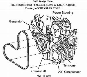 Service Manual  How Do I Replace Serpentine