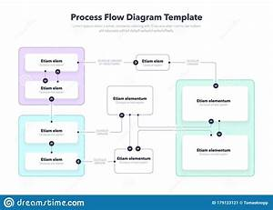 Modern Looking Process Flow Diagram Layout Template Stock