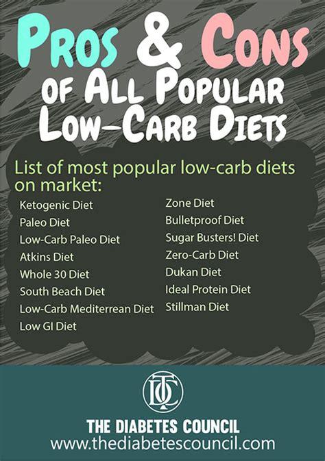 carb diet     latest health trend  promises quick results  maximum health