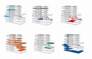 Architecture Circulation Diagram