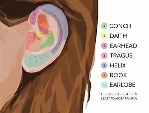 The Goop Ear