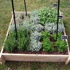 Herbes Aromatiques En Pot : cultiver des l gumes sur son balcon ou sa terrasse ~ Premium-room.com Idées de Décoration