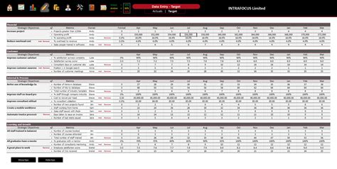 excel scorecard template balanced scorecard template cyberuse