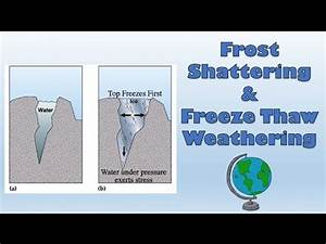 Frost Shattering: Freeze Thaw Weathering - labelled ...