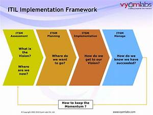 stunning deployment plan template pictures inspiration With itil implementation plan template