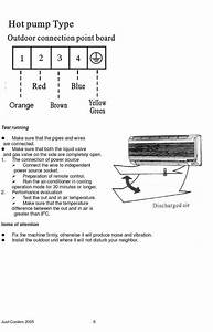 Diy Air Conditioning Installation Manual