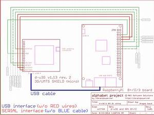 Raspberry Pi 3  And Raspbian Jessie  Gsm 3g Serial How To