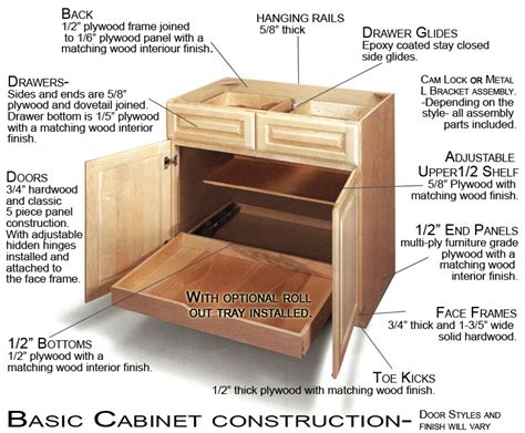ready to assemble cabinets ready to assemble kitchen cabinets lowes gnewsinfo com