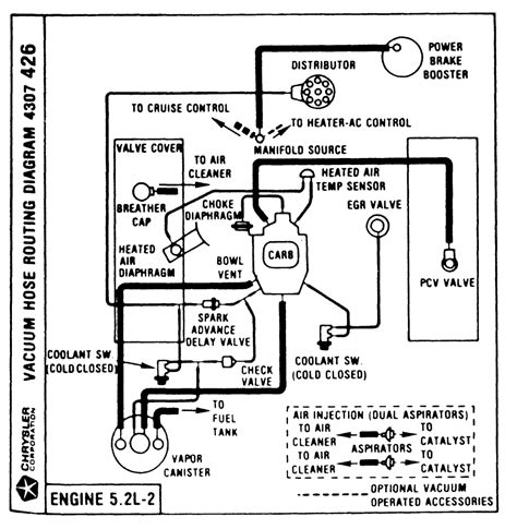 1978 Dodge Ram Wiring Diagram by 1985 Dodge 318 Engine Diagram Downloaddescargar