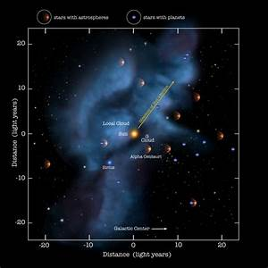 Interstellar Wind Changed Direction Over 40 Years | NASA