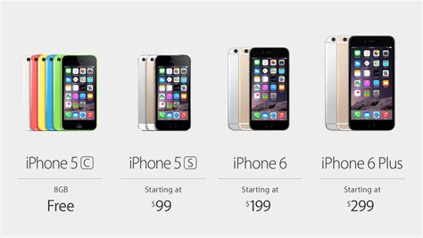 price for iphone 6 iphone 6 and 6 plus pricing and release dates official