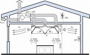 Kitchen Ventilation System Design Kitchen Kitchen Ventilation System Design Commercial Kitchen