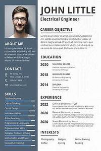 Cv Internship Template Cv Of Mohammed Imran Pasha Civil Engineer 1 Curriculum