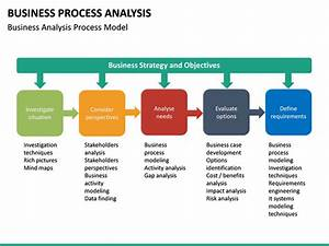 Business Process Analysis Powerpoint Template