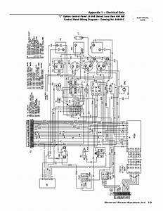 Generac Gp15000e Wiring Diagram Gallery