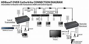 Audio  Video Cabling Diagrams