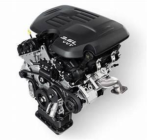Sellanycar Com  U2013 Sell Your Car In 30min 2017 Dodge