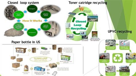 Zero Waste Basic