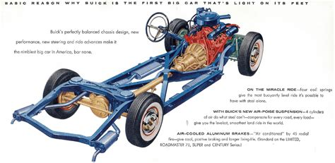 Automotive History: An X-Ray Look At GM's X-Frame (1957 ...