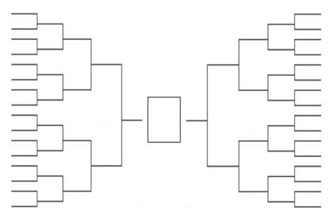bracket challenge template erratic project junkie boty progress update brackets for the 2014 boty bracket challenge