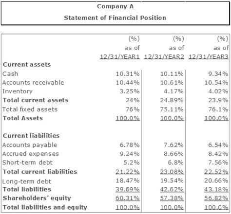 total assets  liabilities