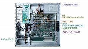 8 Standard Computer Components And What They Do