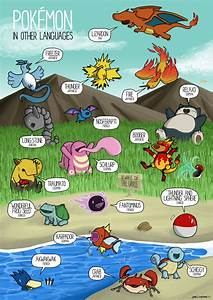 an illustration featuring the meaning of pokemon names in other languages