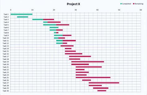 Gantt Chart Template Free Gantt Chart Template Excel Word