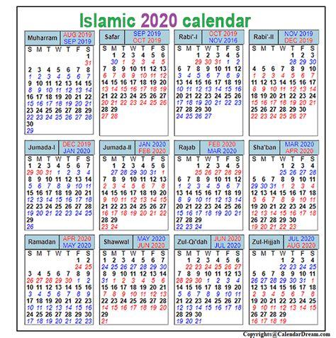 Ramadan Dates 2018