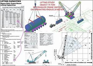 Lifting Study By Various Crane