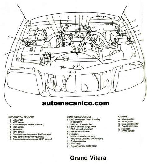 suzuki ubicacion de sensores  componentes automoviles