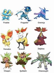 Update: Pokemon X and Y Starters' Final Evolutions ...