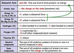 How Do You Write Out The Oxidation Number For The