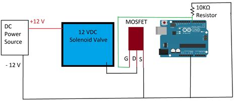 Mosfet Switch Control Solenoid Valves Using