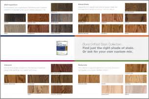 hardwood floor stain colors bona dri fast stain cary apex raleigh