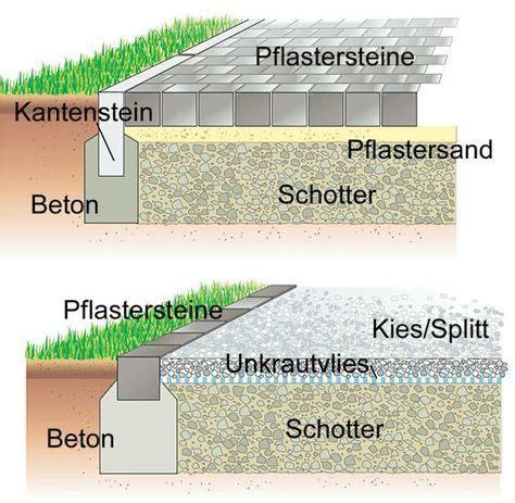 6 Kant Pflastersteine by Gartenwege Richtig Anlegen Garten Gartenweg Garten