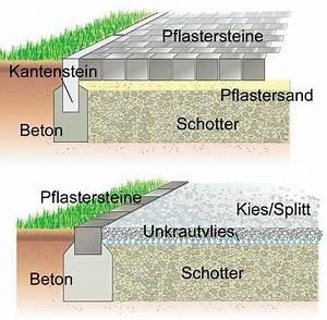 Gartenweg Pflastern Anleitung : gartenwege richtig anlegen pflaster gartenweg und g rten ~ Articles-book.com Haus und Dekorationen