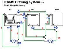 Plumbing Diagram For Brewing by A Simple Herms Home Brew Forums Libros Que Vale La