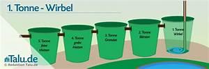 Koi Filter Selber Bauen : teichfilter selber bauen bauanleitung in 5 schritten ~ Orissabook.com Haus und Dekorationen