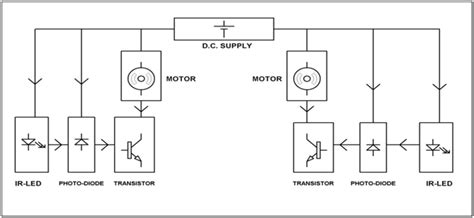 Line Follower Robot With Circuit Daigram Explanation