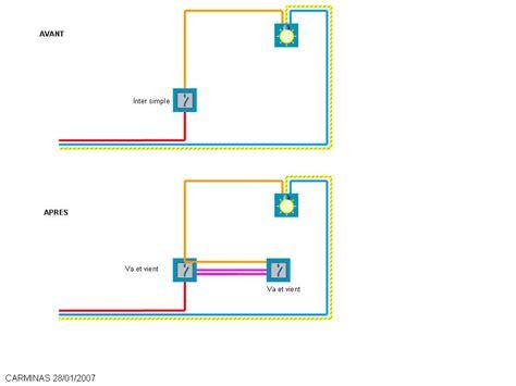 interrupteur pour le de bureau brancher un interrupteur simple questions installation