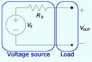 Electrical Load Classification And Types